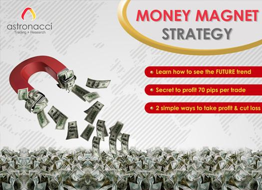 VIDEO TUTORIAL - MONEY MAGNET STRATEGY
