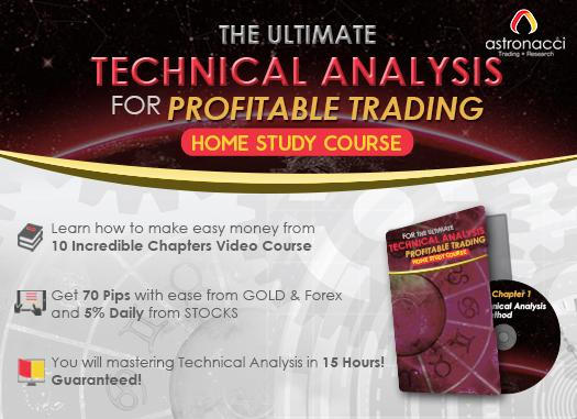 VIDEO THE ULTIMATE TECHNICAL ANALYSIS FOR PROFITABLE TRADING