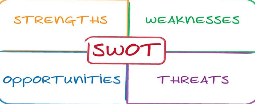 Menganalisa Kekuatan dan Kelemahan Pribadi Dalam Trading Melalui SWOT