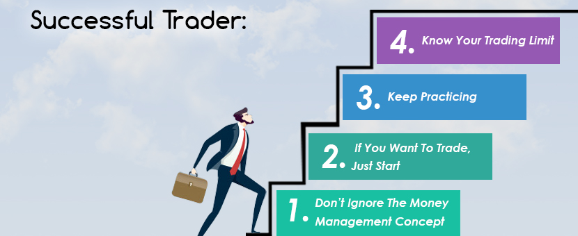 CARA SUKSES TRADING FOREX - OLIVER MARRISON