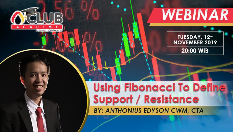 Using Fibonacci to Define Support/Resistance