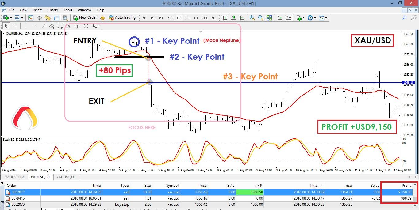 analisa saham,rekomendasi saham-idx today
